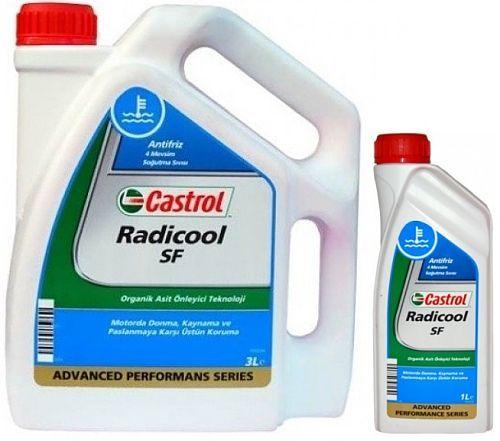 Преимущества использования антифриза Castrol